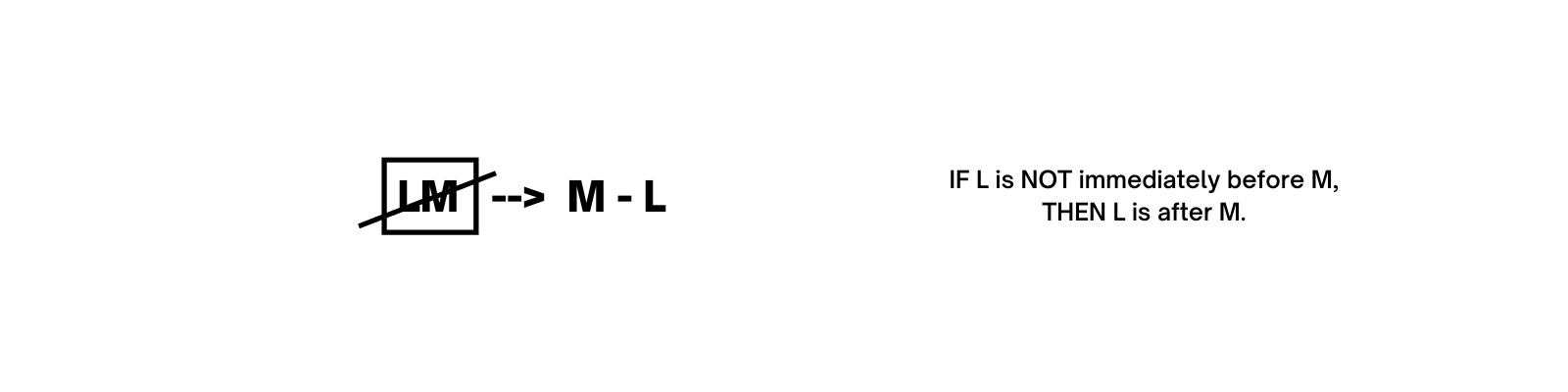 If not LM then L is after M.