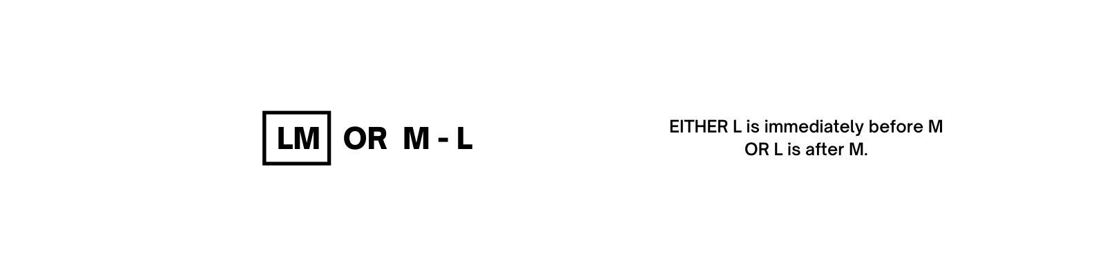 Either LM or L is after M.
