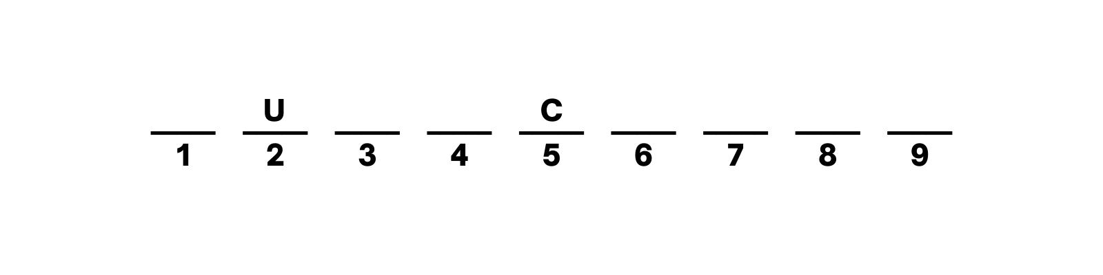 U in spot 2 and C in spot 5