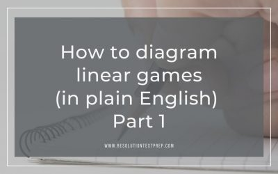 How to diagram linear games (in plain English): Part 1