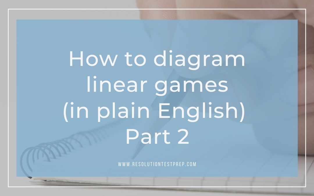 How to diagram linear games (in plain English): Part 2