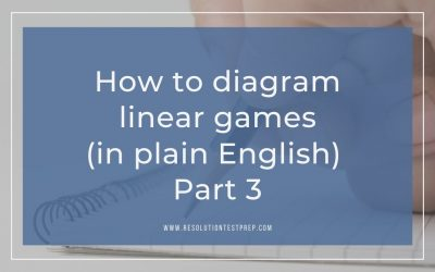 How to diagram linear games (in plain English): Part 3
